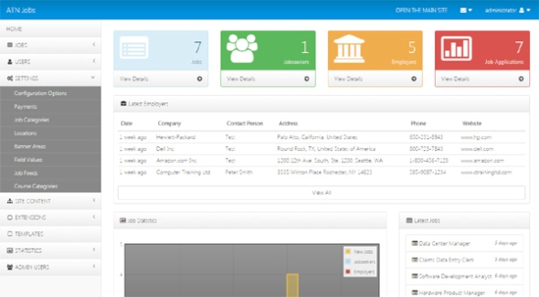 dashboard of the admin panel job site php script